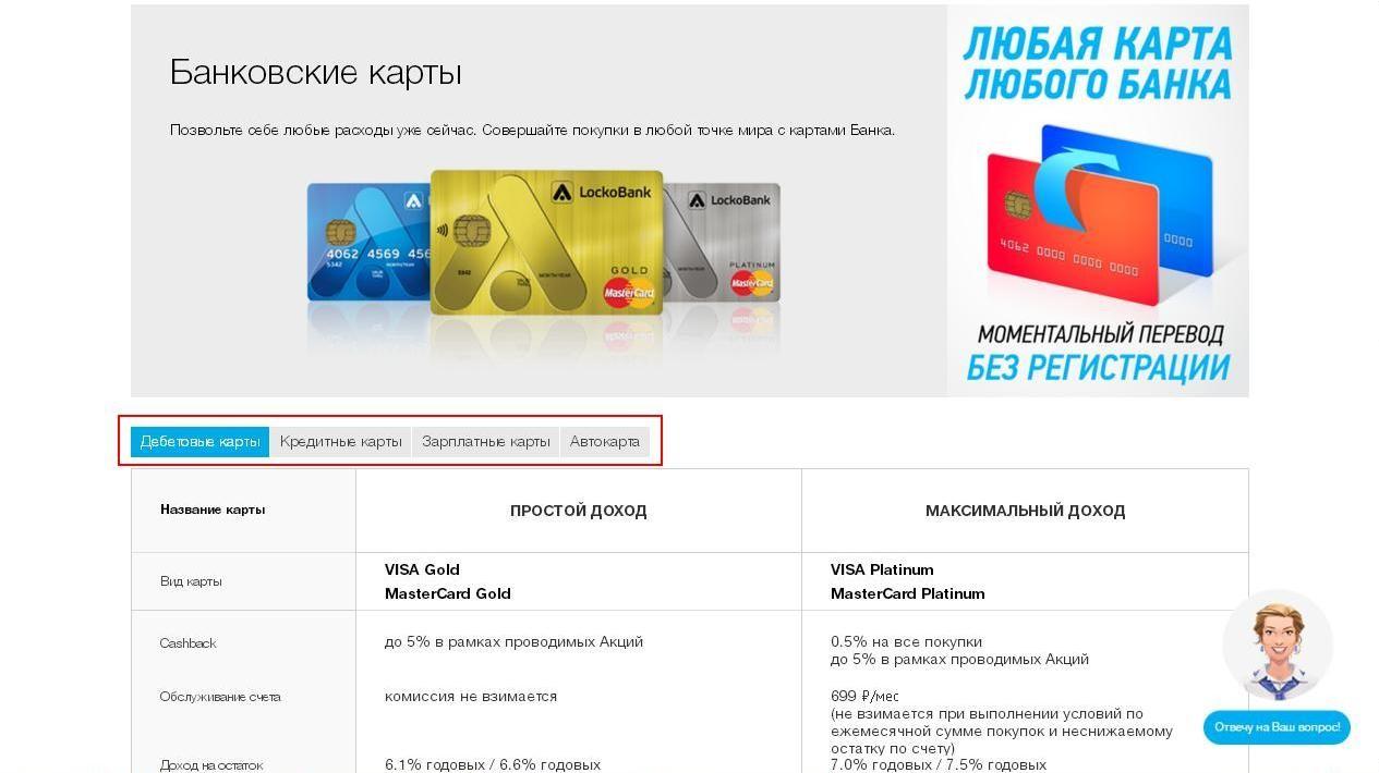 Кредитна картка Взяти кредит готівкою без
