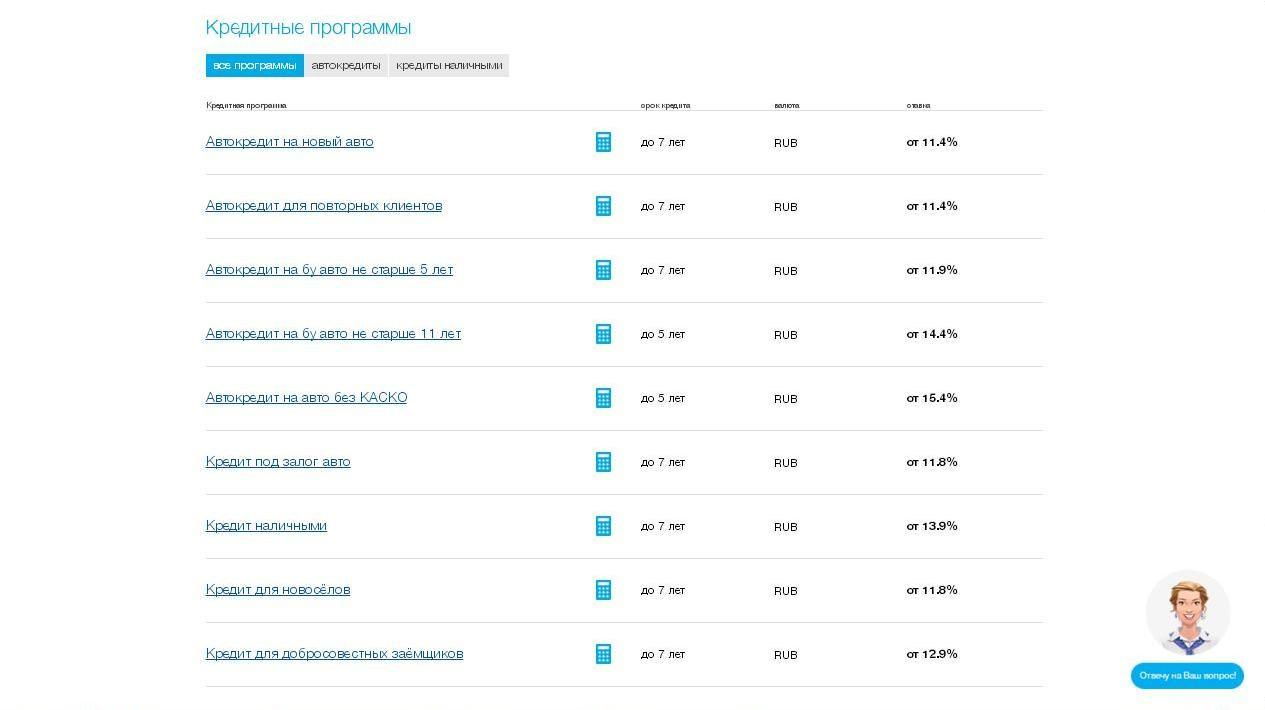 Полный перечень кредитных программ, которые предоставляет Локо-Банк частным клиентам